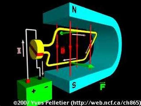 Electric Motor Works by Direct Current Electric Motor