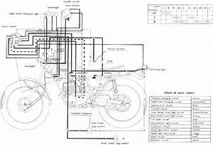 Yamaha Rt1 360 Enduro Motorcycle Wiring Schematics    Diagram