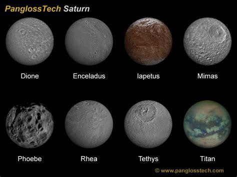 Beautiful Saturn... By: Ashley Bigsot - ThingLink