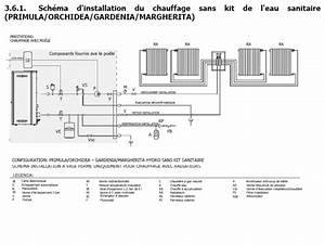 Poele A Granule Hydraulique : incomprehension sur schema hydraulique poele pellet ~ Farleysfitness.com Idées de Décoration