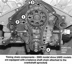Diagram De Reparacion Ford Aerostar