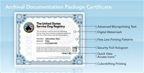 upgraded archival documentation package united states