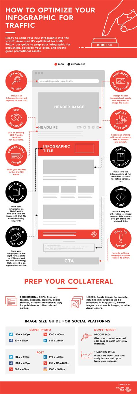 Check Website Seo Optimization - checklist how to get more eyeballs on your infographics