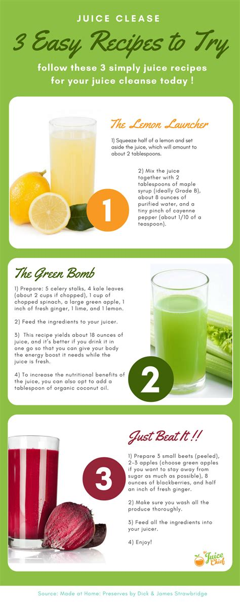juice recipes easy juicing cleanse health detox vitality fruit healthy weight diet juicer vegetable juices today try drinks loss