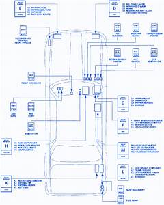 Jaguar Xj6 1994 Fuse Box  Block Circuit Breaker Diagram  U00bb Carfusebox