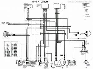 diagram] 2002 400ex wiring diagram full version hd quality wiring diagram -  electrowiring.argiso.it  electrowiring.argiso.it