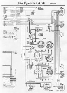 Diagram 66 Fury Wiring Diagram Full Version Hd Quality Wiring Diagram Acewiring19 Newsetvlucera It