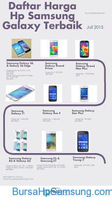 Harga Hp Merk Samsung Galaxy A3 rekomendasi daftar harga hp samsung galaxy terbaik april