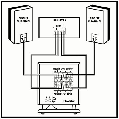 Sony Coaxial Speaker Subwoofer Wiring Diagram Cable