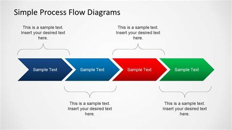 Proces Flow Diagram In Powerpoint by Simple Chevron Process Flow Diagram For Powerpoint
