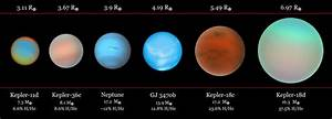 Planet Neptune Distance From Earth - Pics about space
