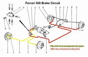 The Ferrari 308 Master Cylinder