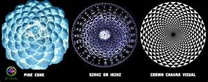 528 Hz – The Love Frequency and DNA Activation | Galactic ...
