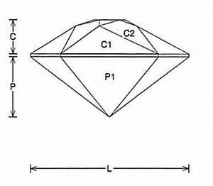 Faceting Design Diagram  Nonentity - Quartz