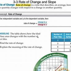 33 Rate Of Change And Slope
