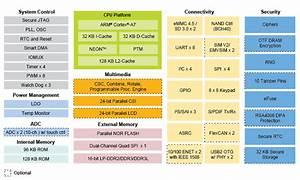 I Mx 6ultralite Applications Processor