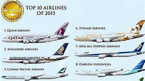 And the Top 10 airlines in the world are... Here's why ...