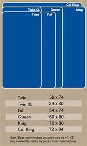 Metal Prices Chart Mattress Sizes Flanagan Mattress And Furniture
