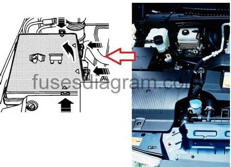 Fuse Box Range Rover