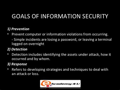 Security & Control In Management Information System