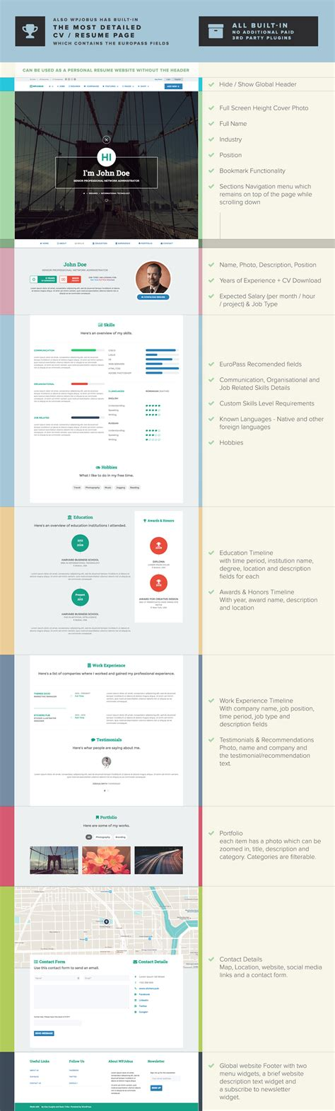 wpjobus board and resumes theme