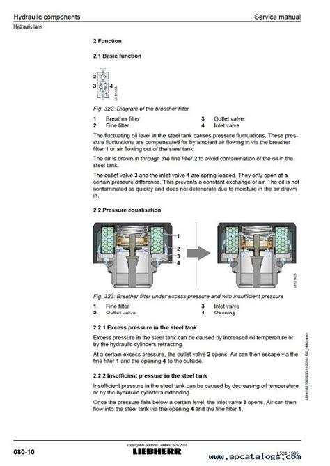 liebherr l524 1585 wheel loader service manual pdf
