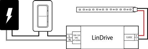 New Product Magnitude Lindrive Driver Inspiredled Blog