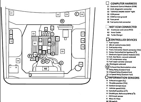 Wiring Diagram For 84 Buick Regal by 1987 Buick Wiring Diagram Camizu Org