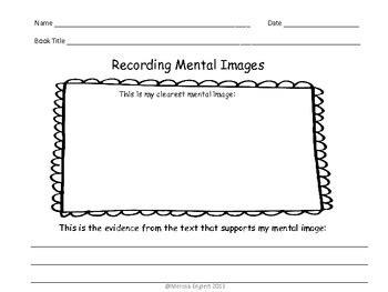 visualizing creating mental images reading response