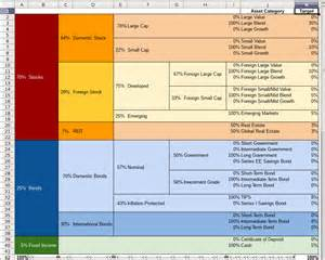 Budget Spreadsheet Template For Mac There S A Spreadsheet For That Bogleheads Org