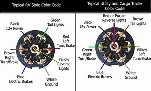 Blade Trailer Wiring Diagram Wire Color