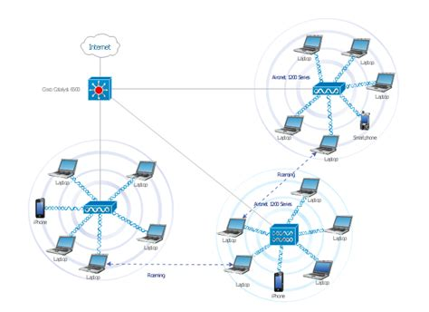 local area network lan computer and network exles