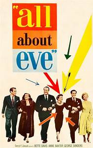 Film Poster Archive | All About Eve