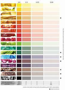 Fasádní barvy vzorník primalex