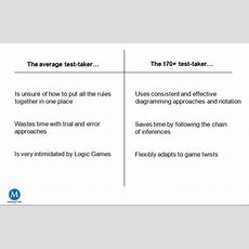 1000+ Images About Lsat Prep On Pinterest  Logic Games, Colleges And Studying