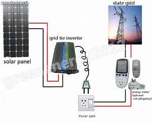 Kit Panneau Solaire Autoconsommation : kit solaire pour r duction facture lectrique ~ Premium-room.com Idées de Décoration