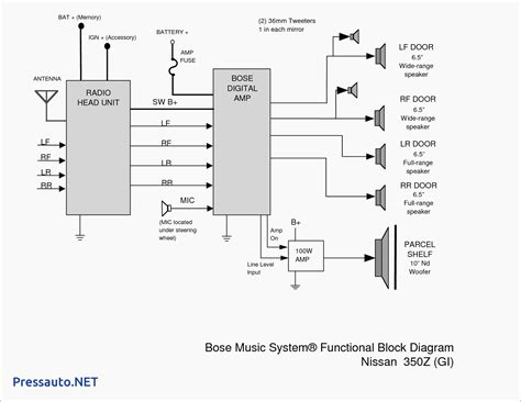 Cable Audio Wiring Diagram by Wiring Diagram Car Lifier Bookingritzcarlton Info