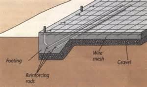 Concrete Slab On Grade Foundation