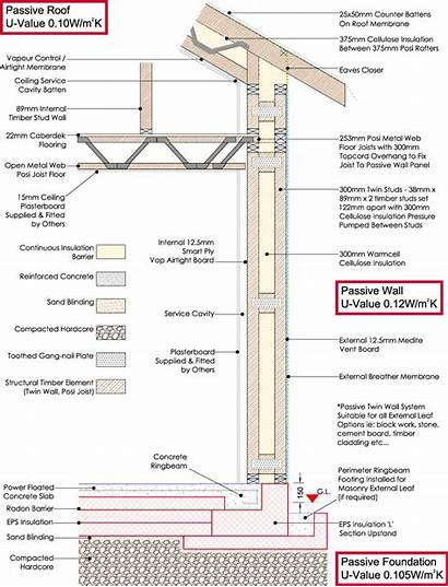 Passive Technical Timber Frame Wall Construction Mbc