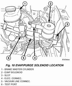 evap vent solenoid can you tell me where the evap vent With jeep wrangler charcoal canister as well engine vacuum line diagram as
