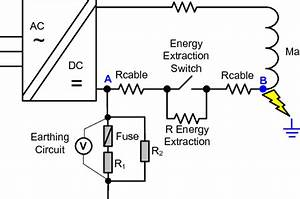 Passive Detection  The Earth Leakage Current Monitoring