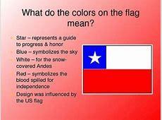 Best 25+ Chilean Flag ideas on Pinterest Patagonia