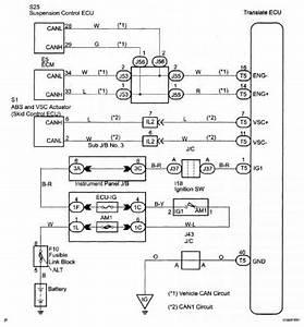 Dtc Vehicle Can Communication Malfunction Description