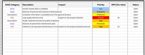 raid log template continuous improvement toolkit
