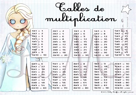 tables de multiplication la reine des neiges affiche plastifi 233 e autres papeterie par lilly