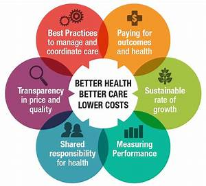 Oregon Health Authority   Medical Coverage   Public