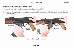 U    Fouo  U S  Marine Corps Ak47 Operator U2019s Manual