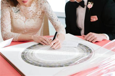 Modern Jewish Wedding Traditions 101