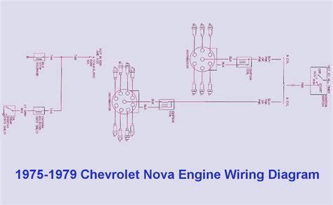 Chevrolet Nova Engine Wiring Diagram Auto
