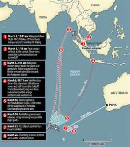 Flight Path Map MH370